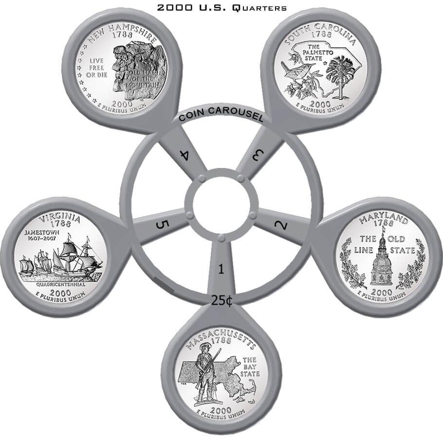 2000 State Quarter Coin Carousel