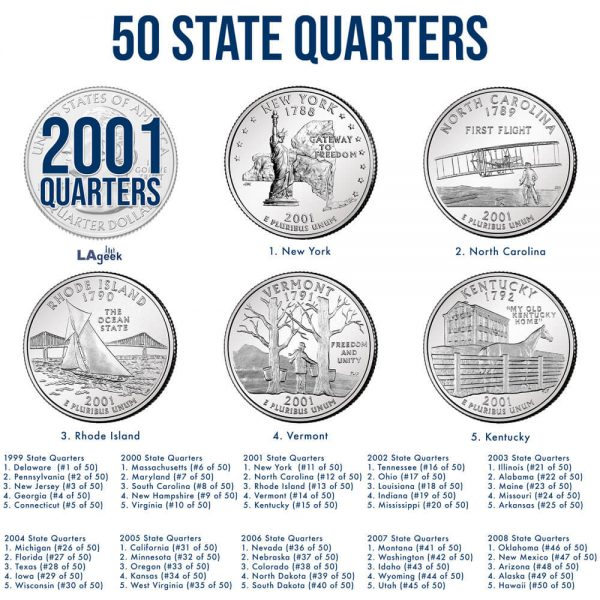 2001 50 State Quarters