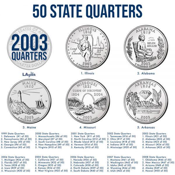 2003 State Quarters