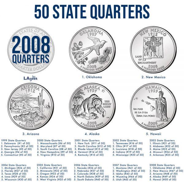 2008 50 State Quarters