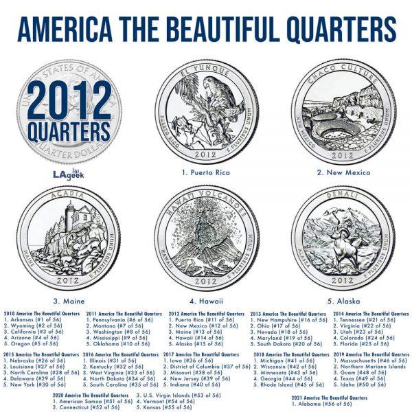 2012 America The Beautiful Quarters