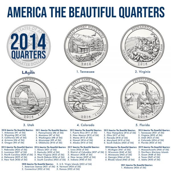 2014 America The Beautiful Quarter Coin Carousel