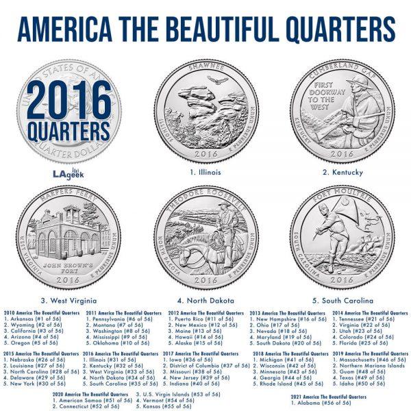 2016 America The Beautiful Quarters