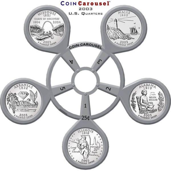 2003 State Quarter Coin Carousel